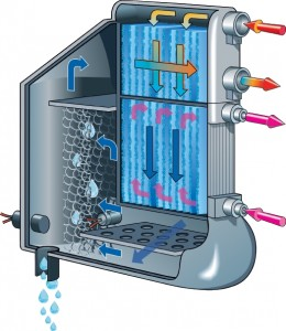 Patented SmartPack 4-in-1 heat exchanger