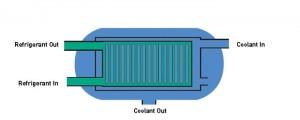 Thermal Mass SmartStorage