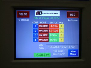 Master Controller - Used to control all compressors in the most energy efficient cycles